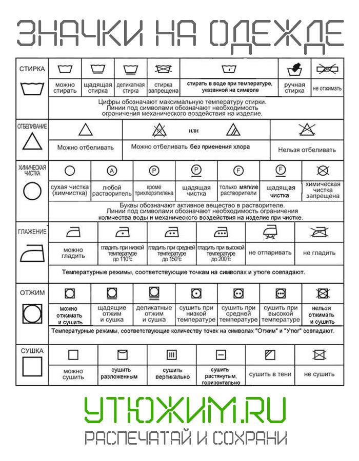 Таблица с расшифровкой значков на ярлыках одежды