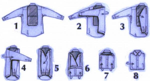 складывания рубашки рукава по спинке