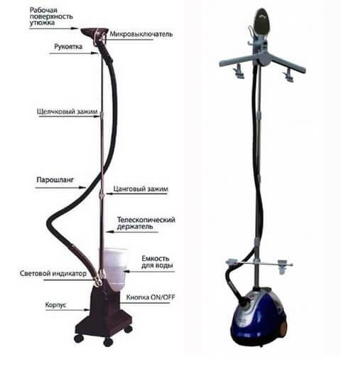 устройство вертикального отпаривателя для одежды